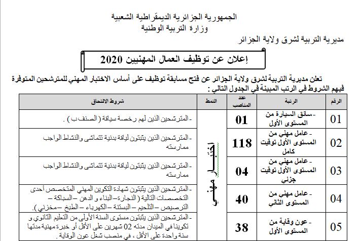 إعلان عن توظيف العمال المهنيين 2020