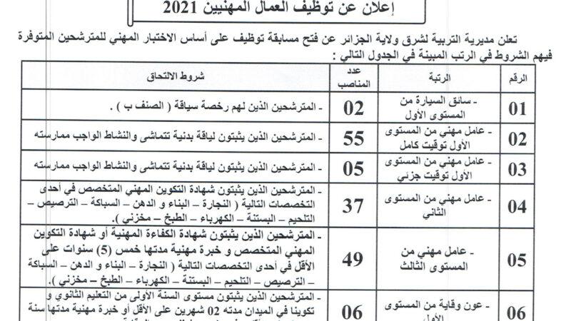 إعلان عن توظيف العمال المهنيين 2021